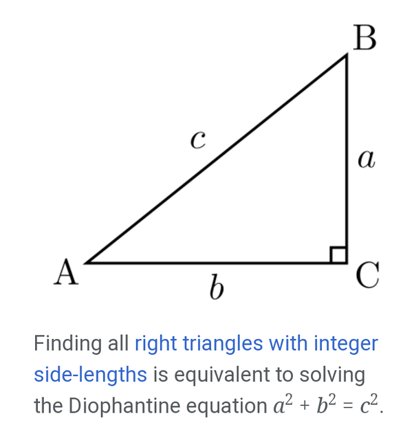 Image result for diophantine equation