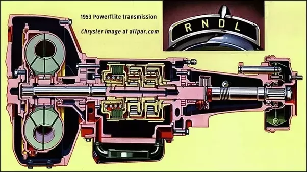 how to start fast with automatic transmission