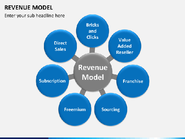 what are the possible revenue models for you tube Models with recurring revenue from users (subscriptions, in-app purchases) come out ahead of the 'traditional' models like pay-per-download, freemium note that in-app purchasing is the second most popular revenue model for ios developers (36%) however, it is much more popular on ios than on.