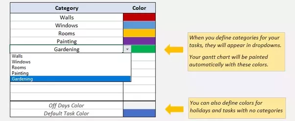 Where can i find a good excel template to produce a gantt chart allows defining different colors for task categories ccuart Images