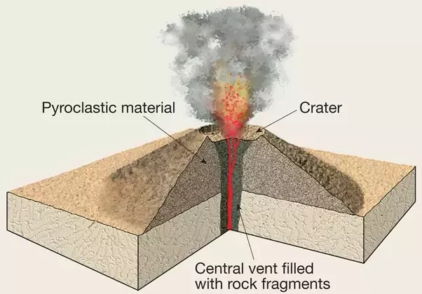 How volcanic mountain formed quora how volcanic mountain formed ccuart Choice Image
