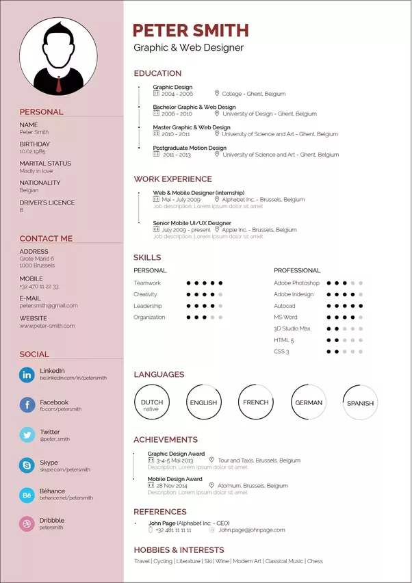 Good Luck With Your Job Hunt Anyway!  Killer Resume