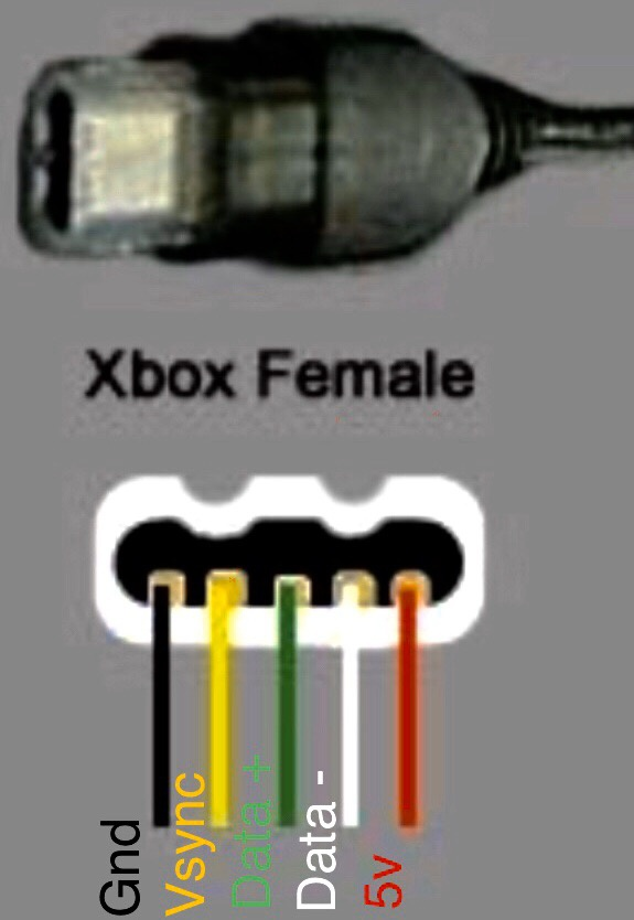 dualshock 2 wiring diagram if i attach a usb cable to a ps2 controller  will it work  quora  usb cable to a ps2 controller