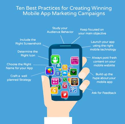mobile app marketing strategy pdf