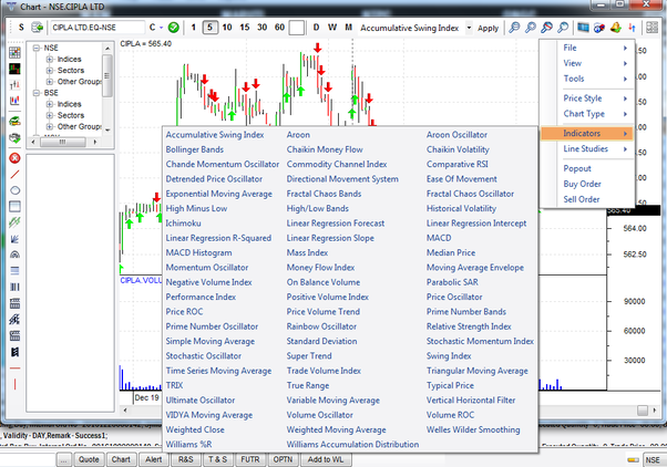 Buy forex trading signals forum