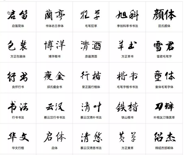 What Are The Right Chinese Signs For Words Mother Mom Grandma From Mother S Side And Aunt The Internet Is Not Helpful And I Would Like To Get Them Tattooed Quora