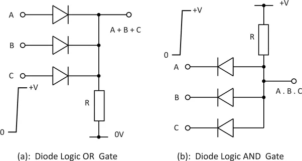What Is The Function Of A Diode Logic Gate Quora