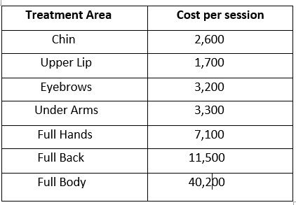 Kaya Hair Removal Price List