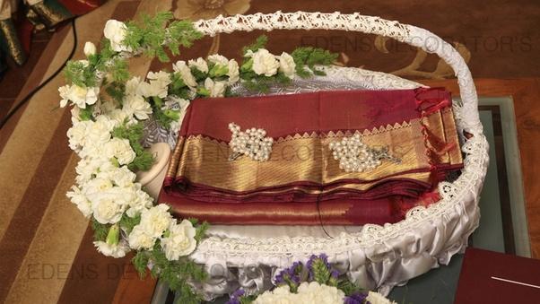 What is 'manthrakodi'? Why do Christian women in Kerala