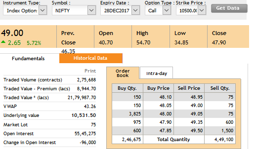 Best strategy for nifty option trading