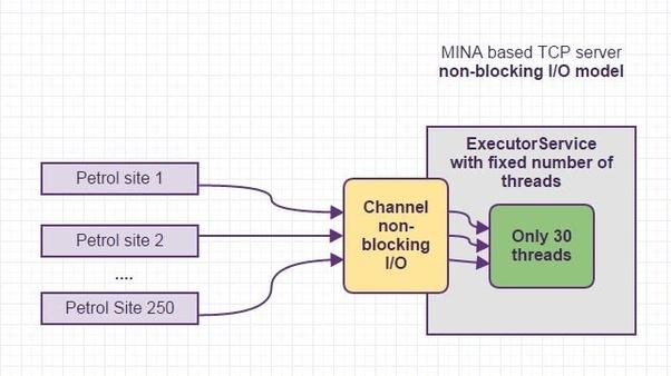 Java Secure Socket Extension (JSSE) Reference Guide