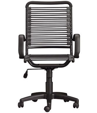 I Do Not Think The Average Person Needs An Aeron As A Desk Chair, Unless  They Spend Excessive Amounts Of Time Doing Coding Or Something.