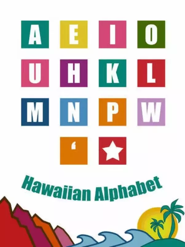 How Many Letters Are In Hawaii Alphabet