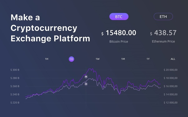 legal usa cryptocurrency exchange