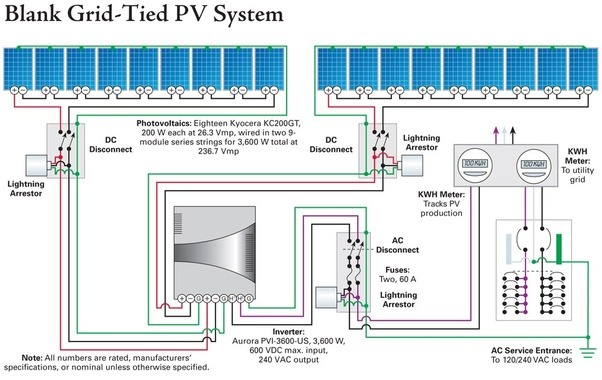 In grid tied pv systems is it worthy to install blocking diodes on they optimize each string independently you need to check the wiring diagram for your inverter heres an example yours may be different swarovskicordoba Gallery