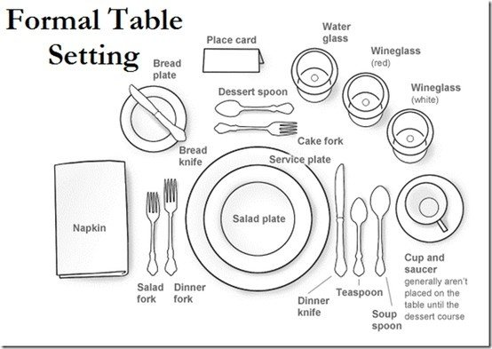 how to set a fine dining table quora