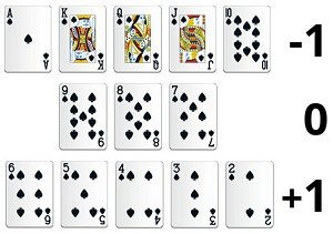 High low card counting system for blackjack open hand chinese poker strategy