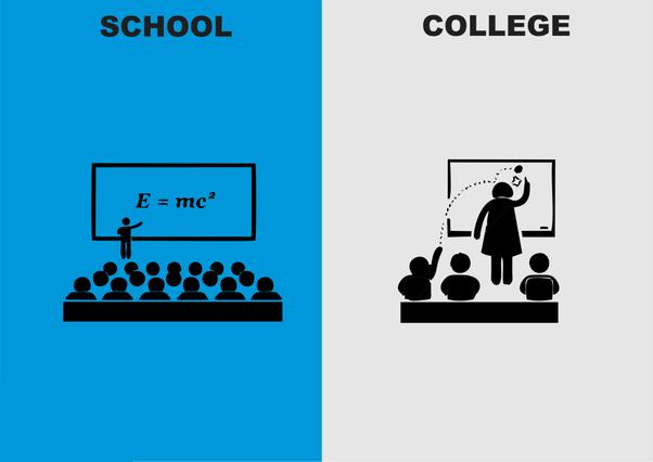 similarities between highschool and college life
