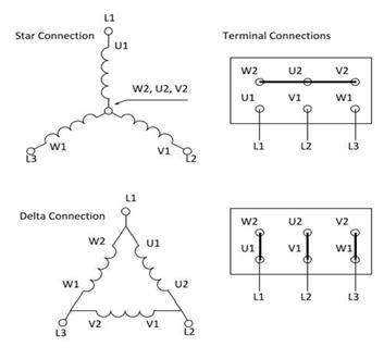 how to connect 3 phase motors in star and delta connection quora rh quora com delta voltage connections delta connection wiring diagram