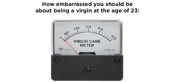How embarrassed should I be for being a 23 year old male virgin? - Quora
