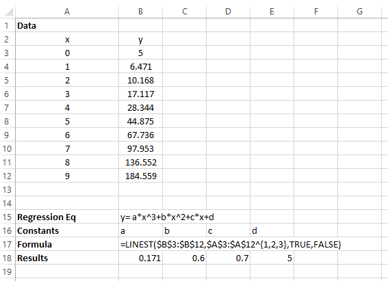does excel have a function similar to linest that fits a polynomial
