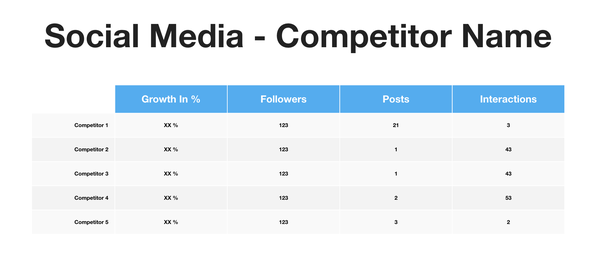 Competitor Analysis Template for Digital Market... - The Rivalfox ...