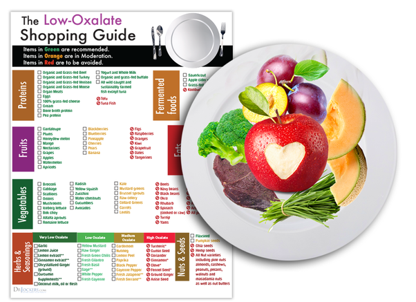 what vegetables can i eat if i have a kidney stone quora rh quora com kidney stone guidebook kidney stones management guidelines
