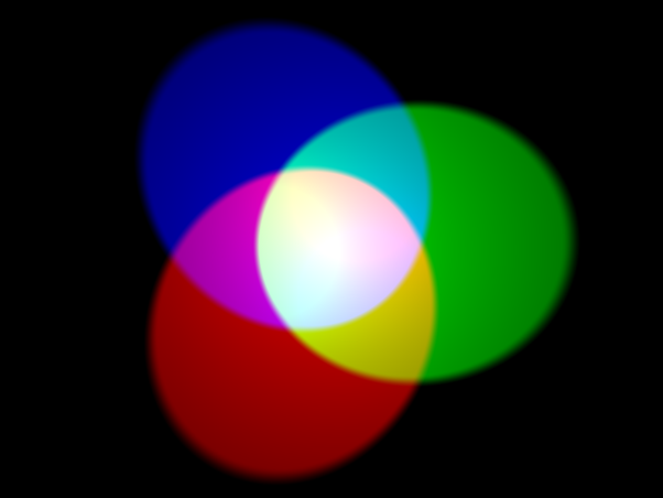Light Is Additive Color You Add Colors To Get White Your Primary From Which All Other Are Red Green And Blue