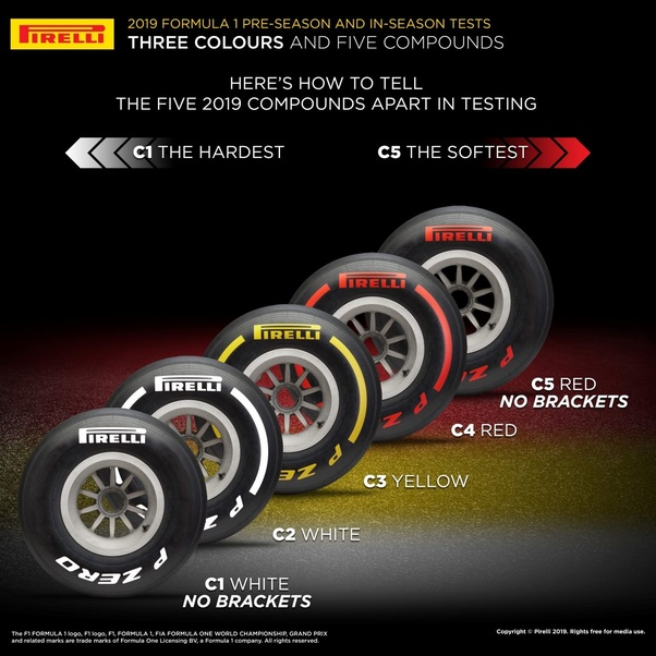 What Is The Difference Between Soft And Hard Tyres Used In Formula One Racing How Does The This Effect The Car And Ultimately The Race Quora