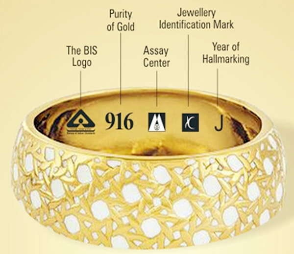 What is BIS hallmark in gold jewellery? - Quora