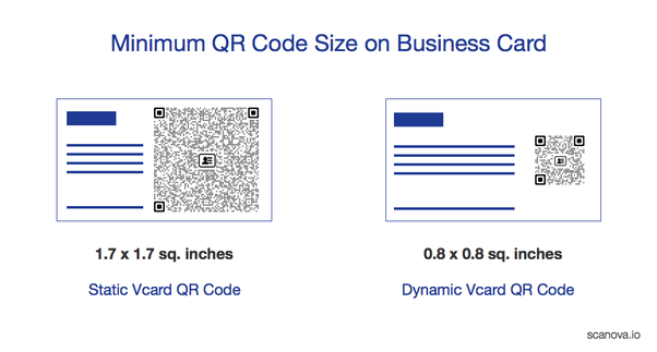 How well do qr codes on business cards scan quora 2 you can edit the details at any time on the mobile webpage without the need to reprint the qr code as is the case with the static qr code reheart Images