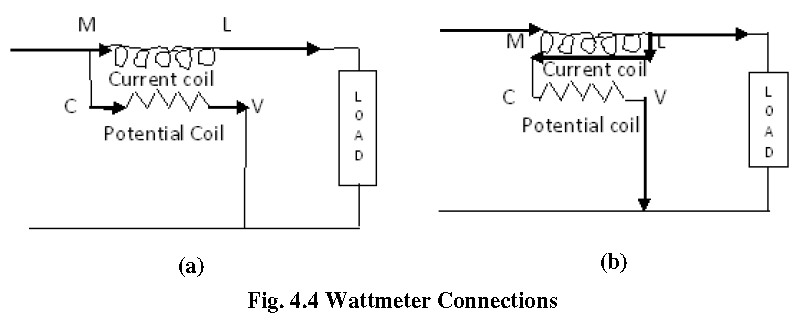 Why are the 4 terminals of a wattmeter named main, line, common, and Watt Meter Current Coil Wiring Diagram on