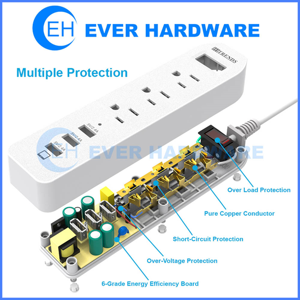 Why are USB surge protectors not commonly used or widely available? Is the  AC to DC transformer alone sufficient to provide protection from something  like a nearby lightning strike? - QuoraQuora