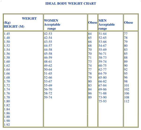 What Is The Minimum Height For The Merchant Navy Quora