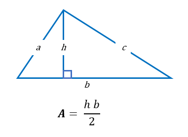 How to write a C program to find area of a triangle - Quora