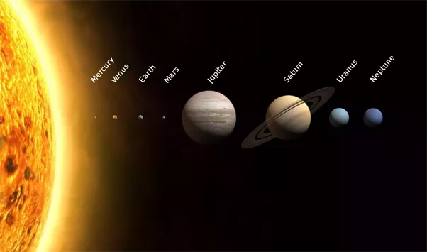 Is the sun bigger than Jupiter? - Quora