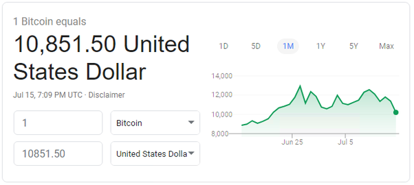 is a bitcoin worth anything