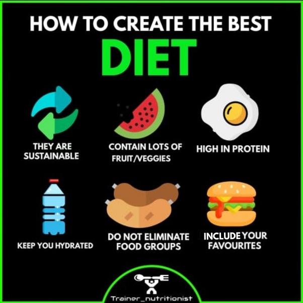 a 350 calorie a day diet t