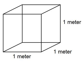 what is 1 cubic meter quora. Black Bedroom Furniture Sets. Home Design Ideas