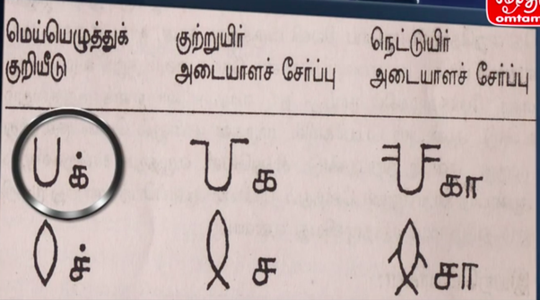 Was Tamil the only spoken language around the world long ago? - Quora