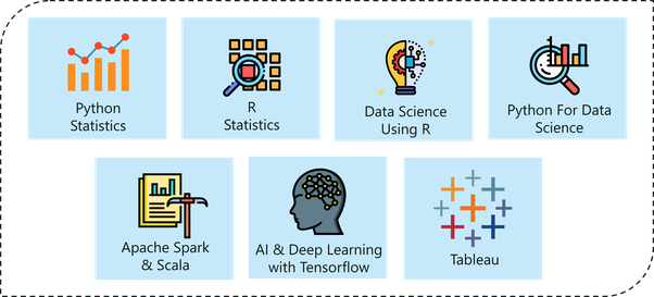 what is best way to learn data science