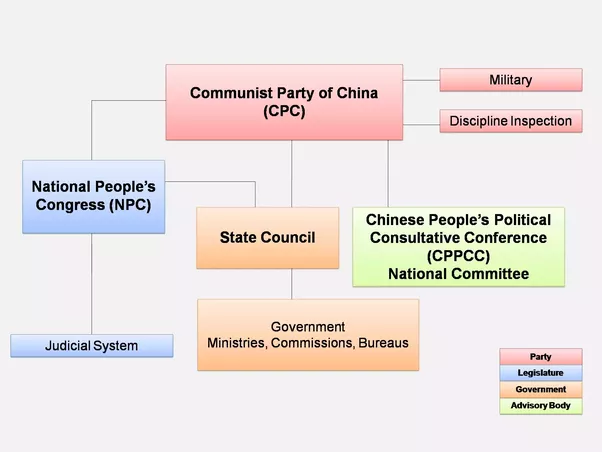 the political system of china As libya continues to face a protracted political crisis, developments on the ground remain dominated by the many militias operating across the country music track courtesy of apm music.