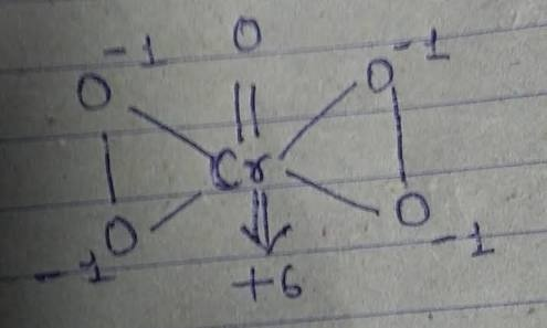 What is the oxidation state of Cr in [CrO5(OEt) 2]? - Quora
