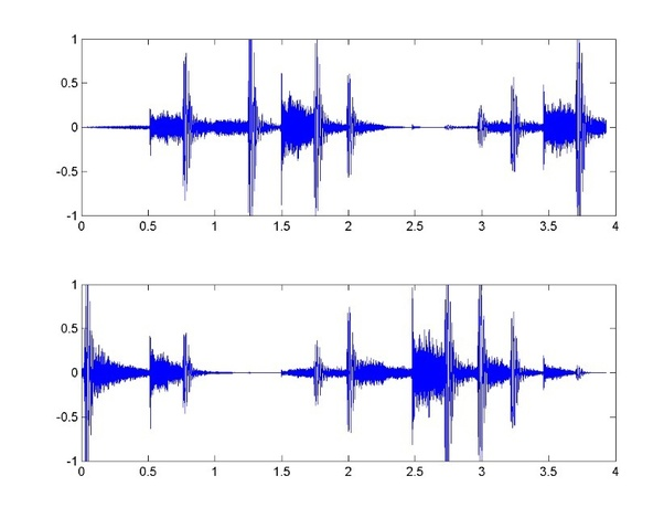 Is it possible to watch sound waves? - Quora
