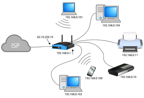 What is the difference between network and Networking? - Quora