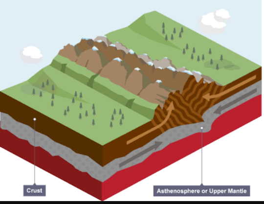 What Are The Characteristics Of Famous Fold Mountains Quora