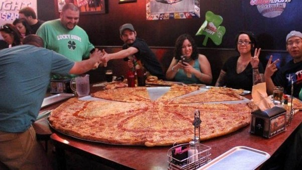 What Are The Standard Diameters Of Different Pizza Sizes In The - Round table small pizza price