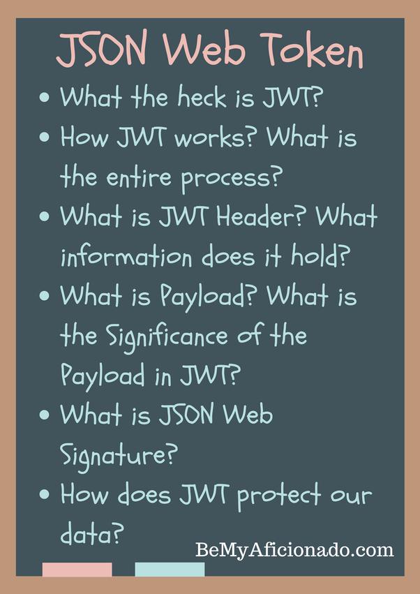 json tutorial point