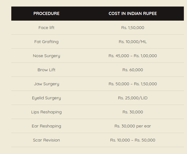 Face Laser Treatment Cost In India Doctor Heck