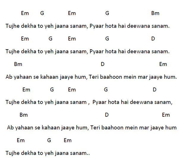 What Are The Full Guitar Cords Of The Song Tujhe Dekha To Ye Jana